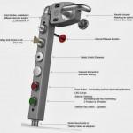 Tgard Safety Lock